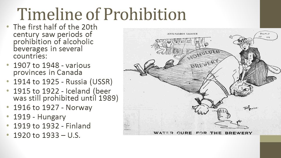 Timeline of Prohibition The first half of the 20th century saw periods of prohibition of alcoholic beverages in several countries: 1907 to 1948 - various provinces in Canada 1914 to 1925 - Russia (USSR) 1915 to 1922 - Iceland (beer was still prohibited until 1989) 1916 to 1927 - Norway 1919 - Hungary 1919 to 1932 - Finland 1920 to 1933 – U.S.