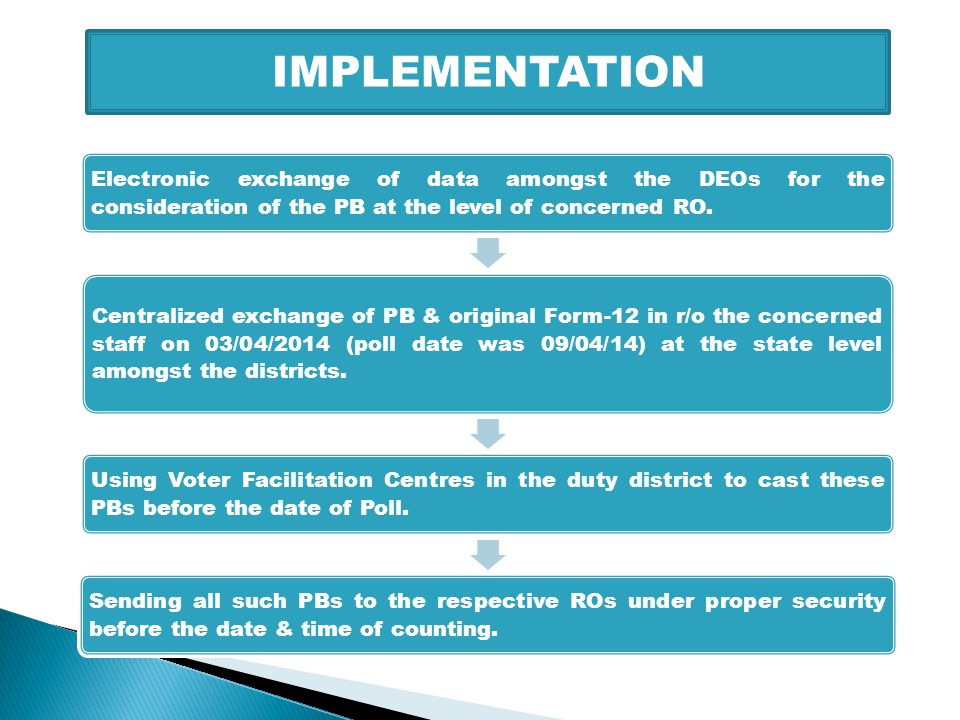 IMPLEMENTATION Electronic exchange of data amongst the DEOs for the consideration of the PB at the level of concerned RO.