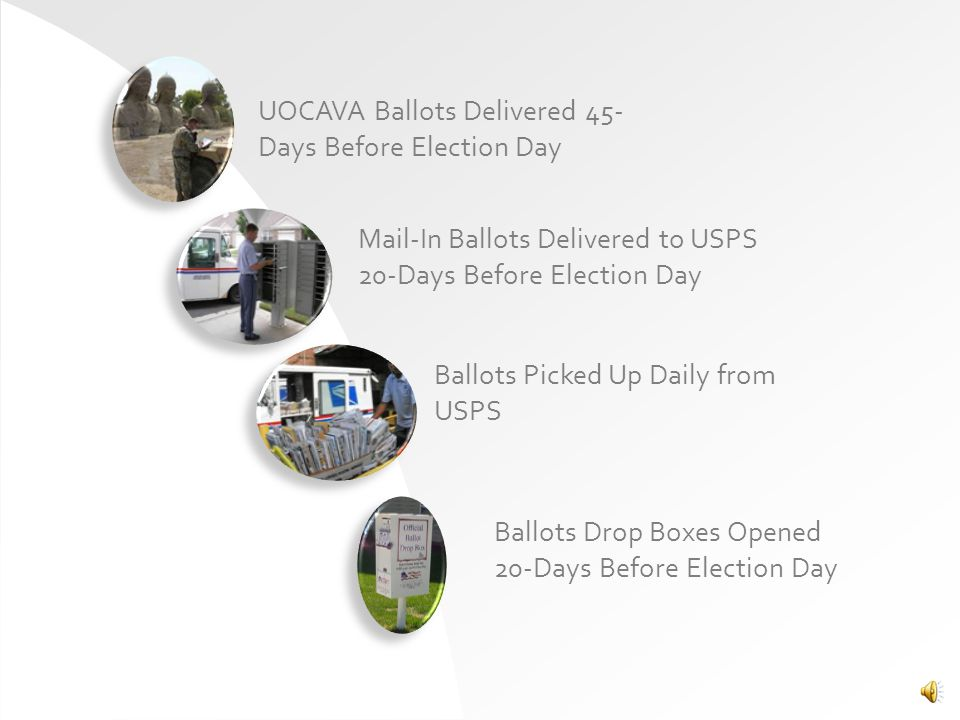 Mailing the Ballots Ballot Returns Ballot Processing VBM in Washington State