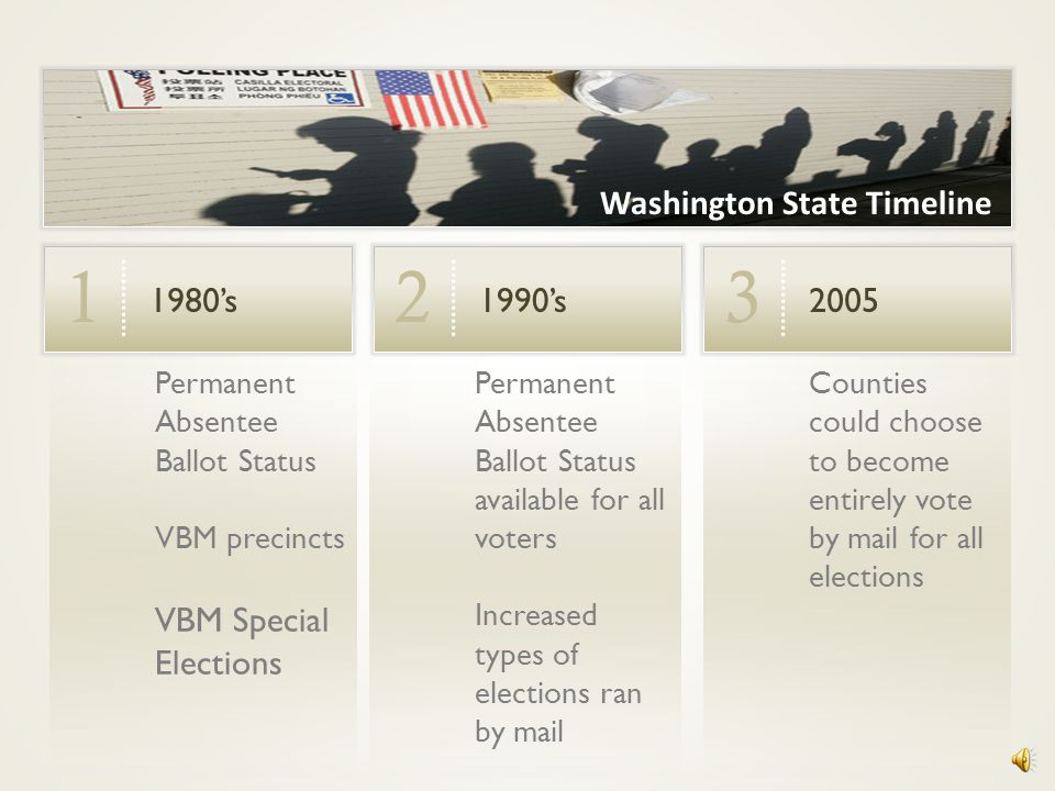Washington's Evolution to Vote by Mail How it Changed Campaigns Lessons Learned