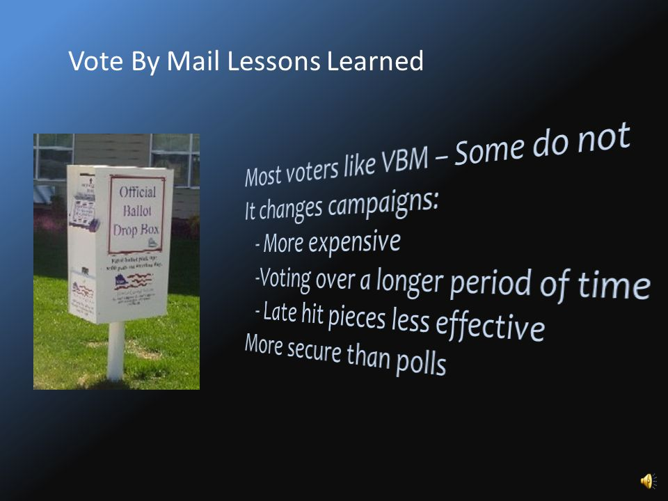 19801993199520002012 Voters in all 39 Washington State counties vote by mail in every election