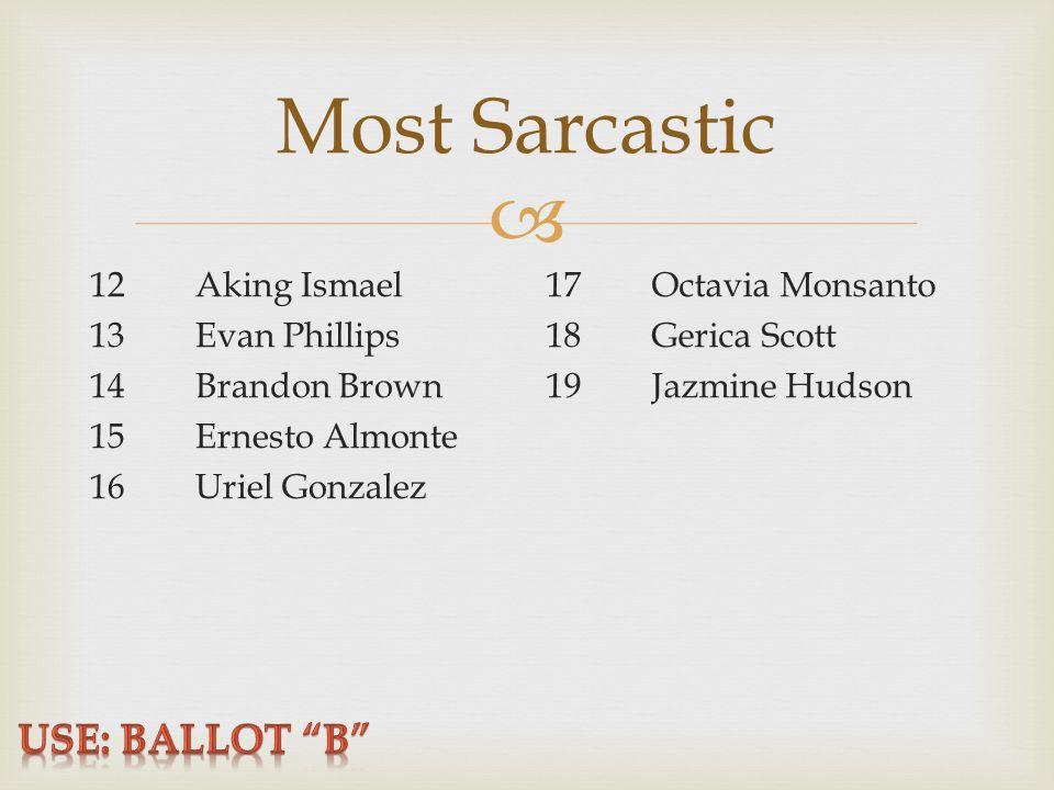  Most Sarcastic 12Aking Ismael 13Evan Phillips 14Brandon Brown 15Ernesto Almonte 16Uriel Gonzalez 17Octavia Monsanto 18Gerica Scott 19Jazmine Hudson