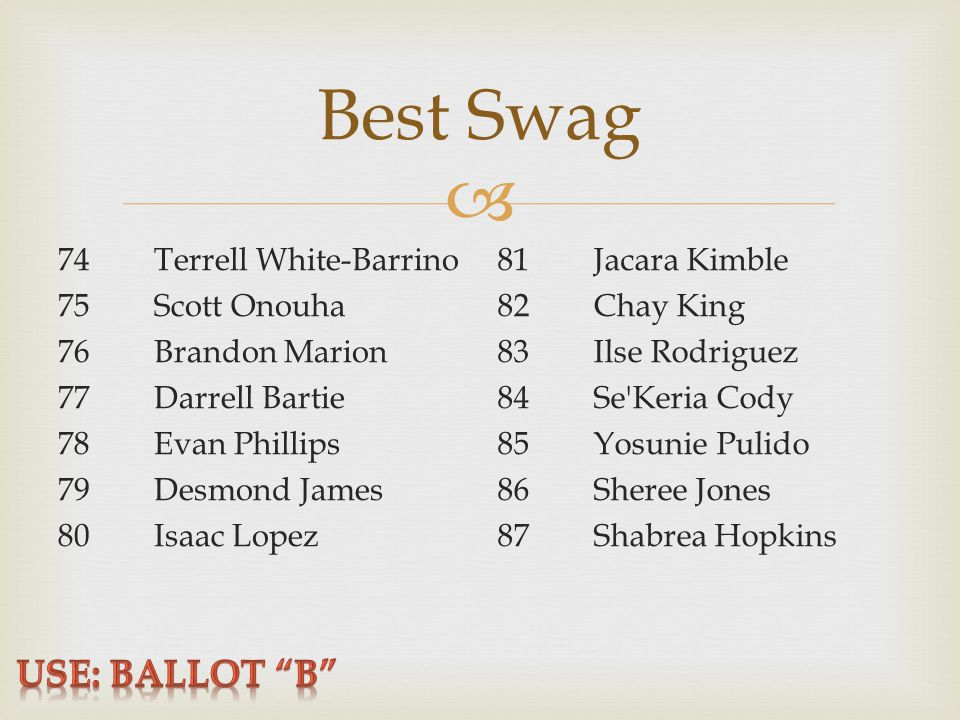  Best Swag 74Terrell White-Barrino 75Scott Onouha 76Brandon Marion 77Darrell Bartie 78Evan Phillips 79Desmond James 80Isaac Lopez 81Jacara Kimble 82Chay King 83Ilse Rodriguez 84Se Keria Cody 85Yosunie Pulido 86Sheree Jones 87Shabrea Hopkins