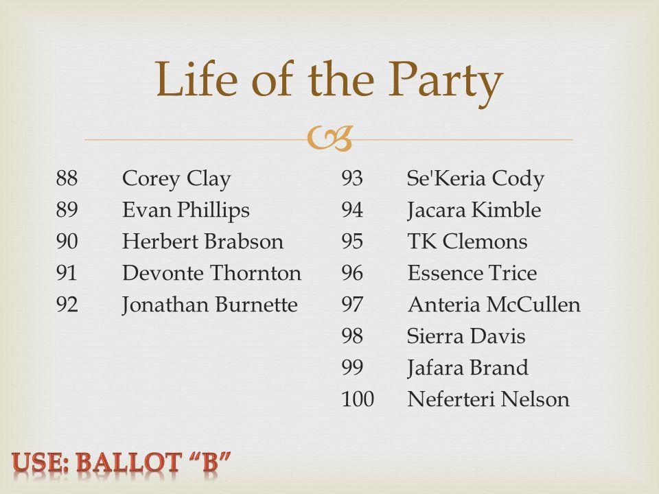  Life of the Party 88Corey Clay 89Evan Phillips 90Herbert Brabson 91Devonte Thornton 92Jonathan Burnette 93Se'Keria Cody 94Jacara Kimble 95TK Clemons