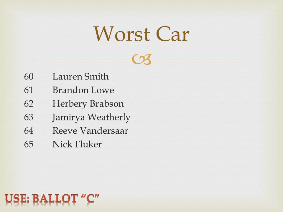  Worst Car 60Lauren Smith 61Brandon Lowe 62Herbery Brabson 63Jamirya Weatherly 64Reeve Vandersaar 65Nick Fluker