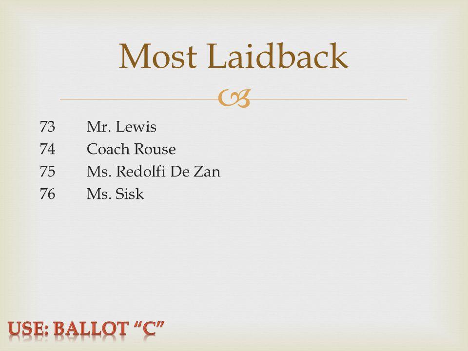  Most Laidback 73Mr. Lewis 74Coach Rouse 75Ms. Redolfi De Zan 76Ms. Sisk