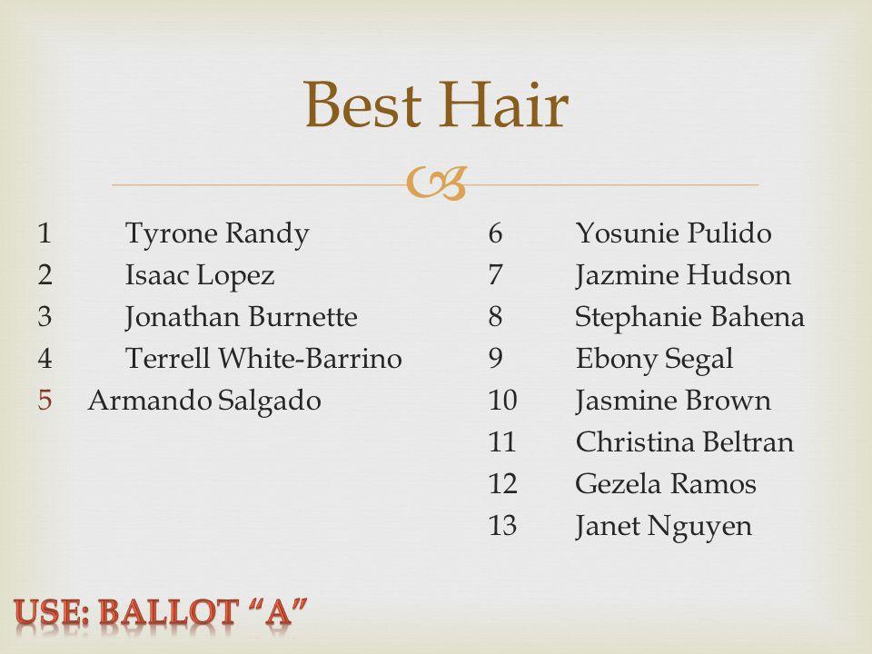  Best Hair 1Tyrone Randy 2Isaac Lopez 3Jonathan Burnette 4Terrell White-Barrino 5Armando Salgado 6Yosunie Pulido 7Jazmine Hudson 8Stephanie Bahena 9Ebony Segal 10Jasmine Brown 11Christina Beltran 12Gezela Ramos 13Janet Nguyen