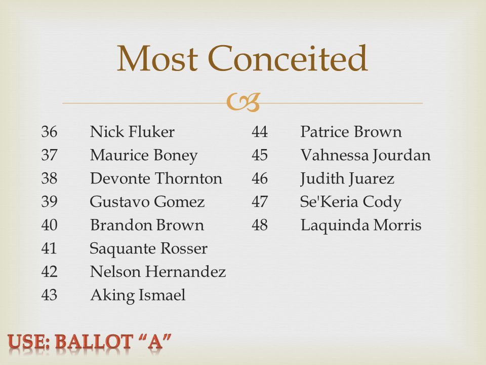  Most Conceited 36 Nick Fluker 37 Maurice Boney 38 Devonte Thornton 39 Gustavo Gomez 40 Brandon Brown 41 Saquante Rosser 42 Nelson Hernandez 43 Aking Ismael 44 Patrice Brown 45 Vahnessa Jourdan 46 Judith Juarez 47 Se Keria Cody 48 Laquinda Morris