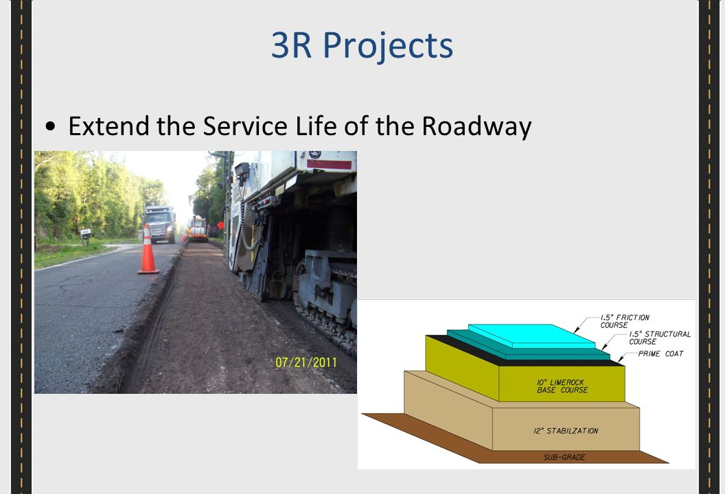 3R Projects Extend the Service Life of the Roadway