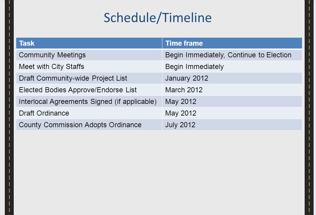 Schedule/Timeline TaskTime frame Community MeetingsBegin Immediately, Continue to Election Meet with City StaffsBegin Immediately Draft Community-wide Project ListJanuary 2012 Elected Bodies Approve/Endorse ListMarch 2012 Interlocal Agreements Signed (if applicable)May 2012 Draft OrdinanceMay 2012 County Commission Adopts OrdinanceJuly 2012