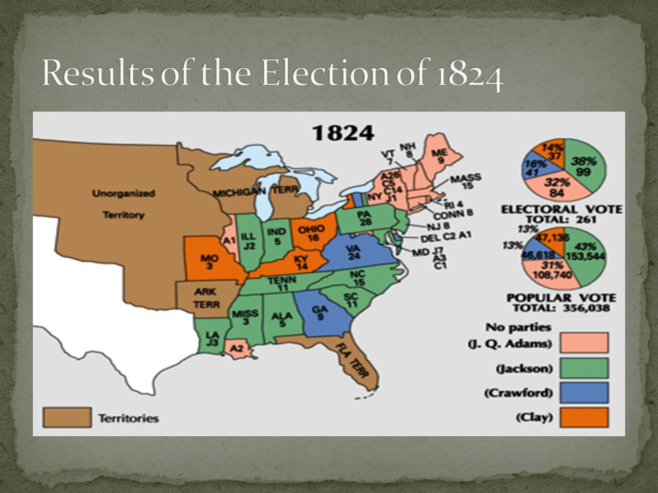John Quincy Adams Had fewer popular votes Had fewer electoral votes Gains the support of Henry Clay So what is the real story.