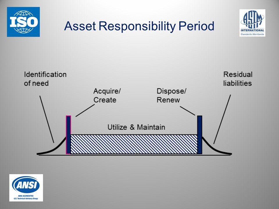 Asset Responsibility Period