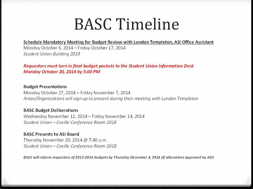 BASC Timeline