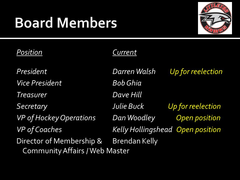  USA Hockey/CAHA Mandated Program  Developed to protect players  Critical that All Members read and understand the program (players, parents, coaches, administration, volunteers)  Found at LHA's Website under Policies/Procedures