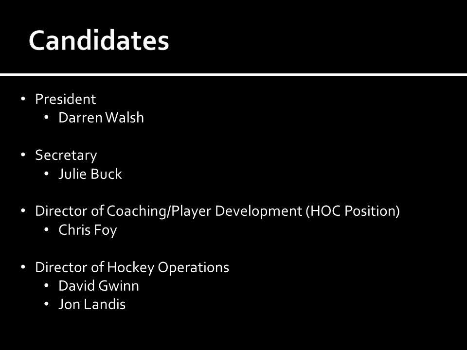 President Darren Walsh Secretary Julie Buck Director of Coaching/Player Development (HOC Position) Chris Foy Director of Hockey Operations David Gwinn Jon Landis