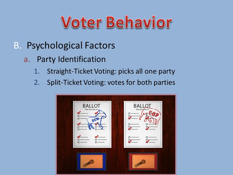 B.Psychological Factors a.Party Identification 1.Straight-Ticket Voting: picks all one party 2.Split-Ticket Voting: votes for both parties