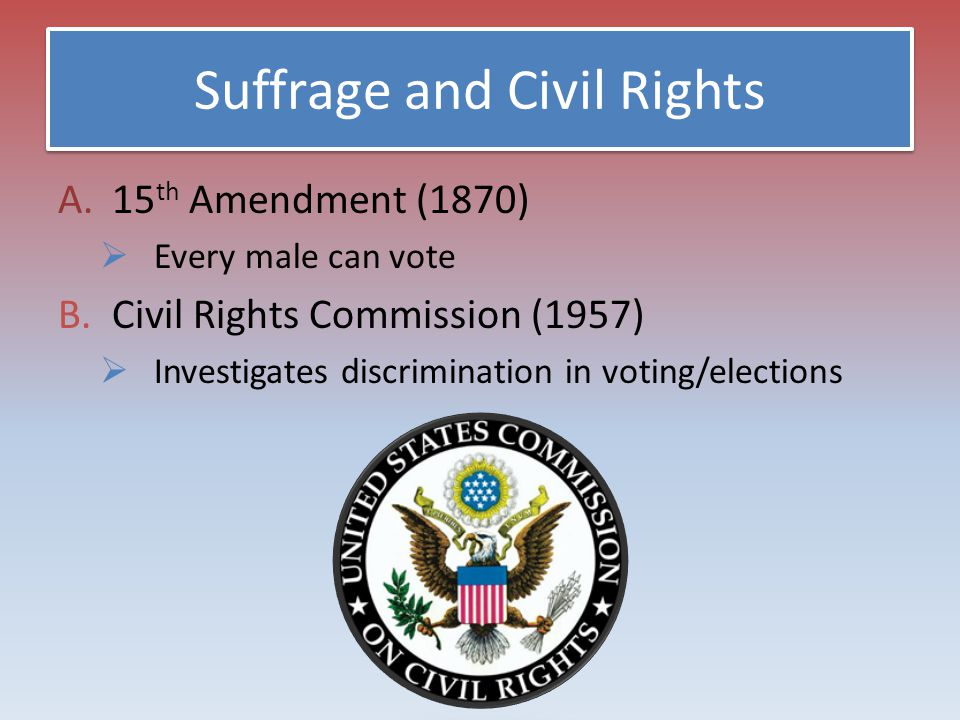 Suffrage and Civil Rights A.15 th Amendment (1870)  Every male can vote B.Civil Rights Commission (1957)  Investigates discrimination in voting/elec