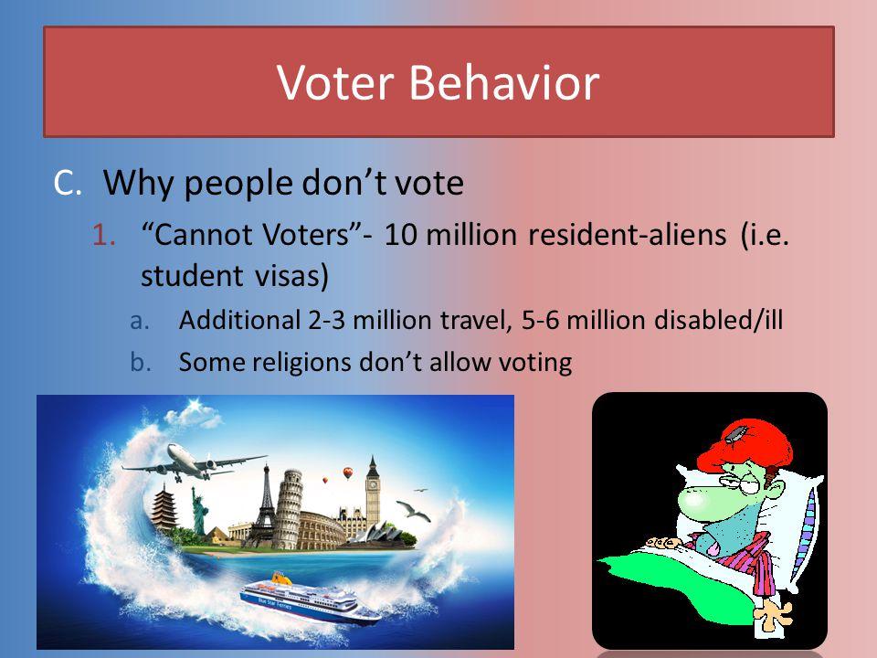 Voter Behavior C.Why people don't vote 1. Cannot Voters - 10 million resident-aliens (i.e.