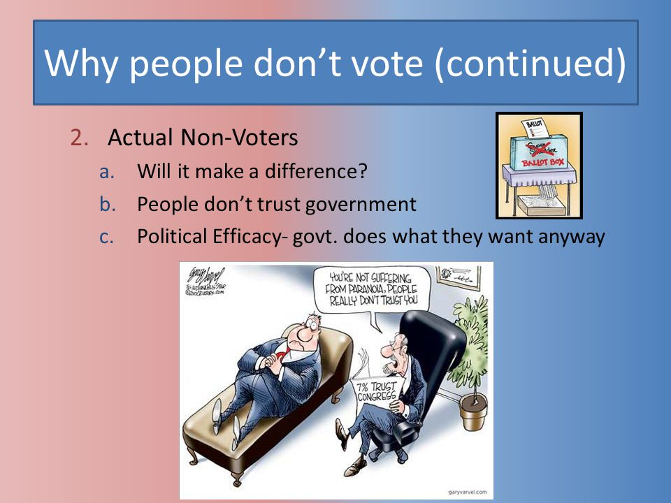 Why people don't vote (continued) 2.Actual Non-Voters a.Will it make a difference? b.People don't trust government c.Political Efficacy- govt. does wh