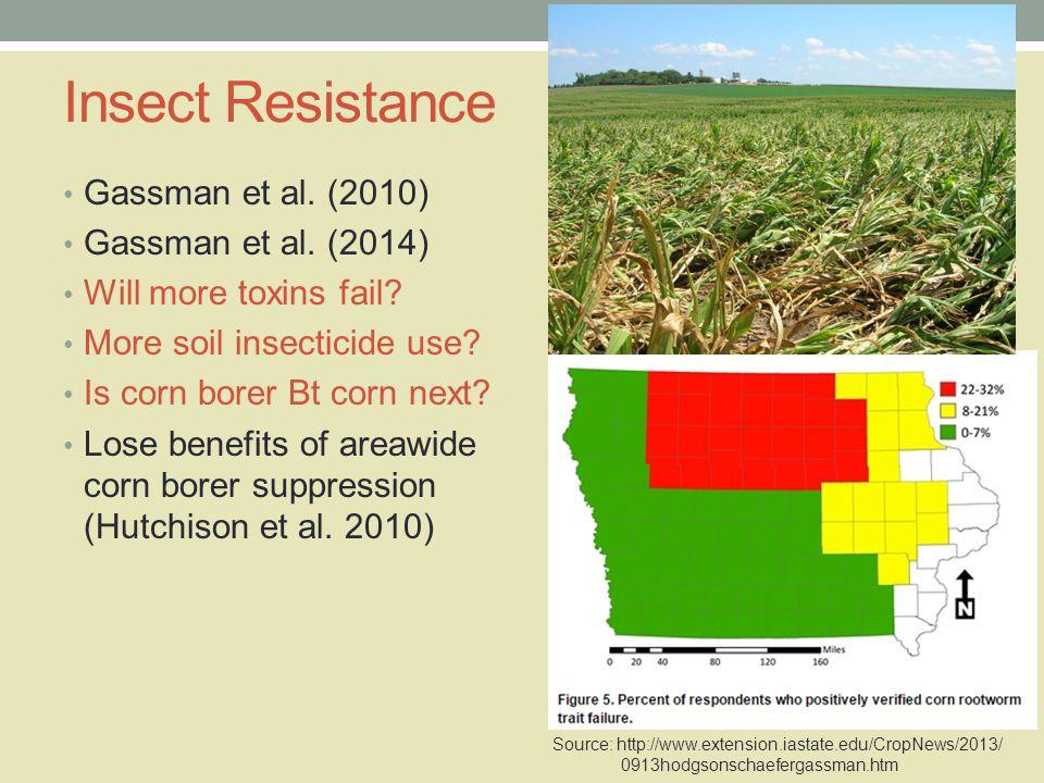 Insect Resistance Gassman et al. (2010) Gassman et al.