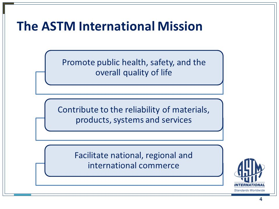 The ASTM International Mission Promote public health, safety, and the overall quality of life Contribute to the reliability of materials, products, sy
