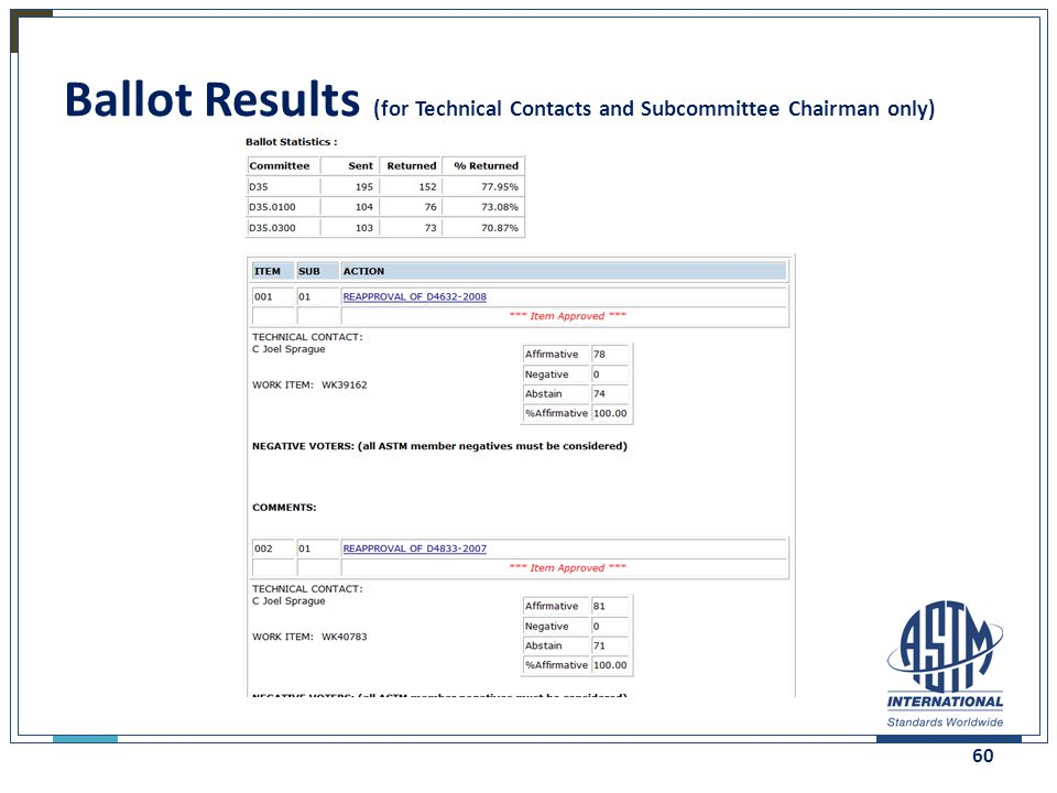 Ballot Results (for Technical Contacts and Subcommittee Chairman only) 60