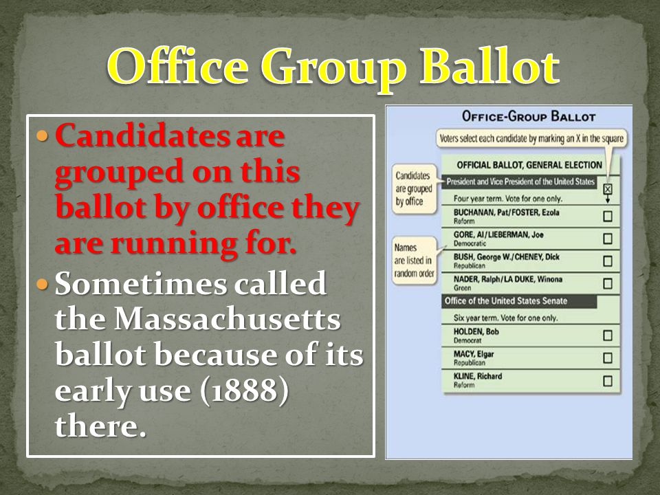 Candidates are grouped on this ballot by office they are running for.