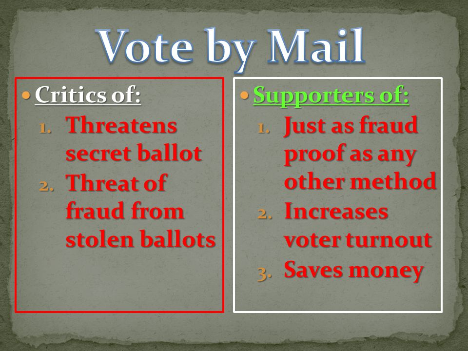 Critics of: Critics of: 1. Threatens secret ballot 2. Threat of fraud from stolen ballots Supporters of: Supporters of: 1. Just as fraud proof as any