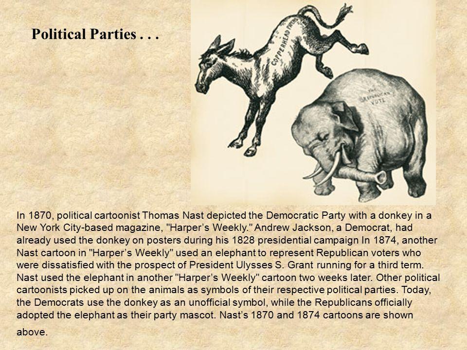 Political Parties...