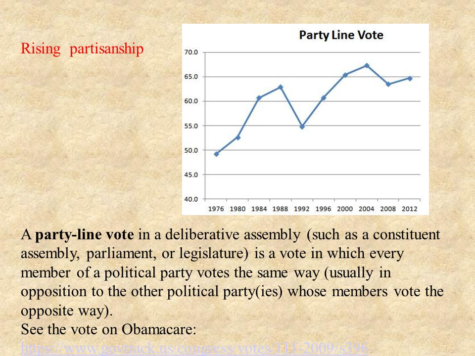 A party-line vote in a deliberative assembly (such as a constituent assembly, parliament, or legislature) is a vote in which every member of a political party votes the same way (usually in opposition to the other political party(ies) whose members vote the opposite way).