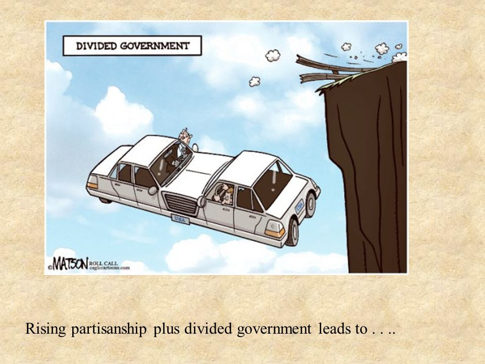 Rising partisanship plus divided government leads to....