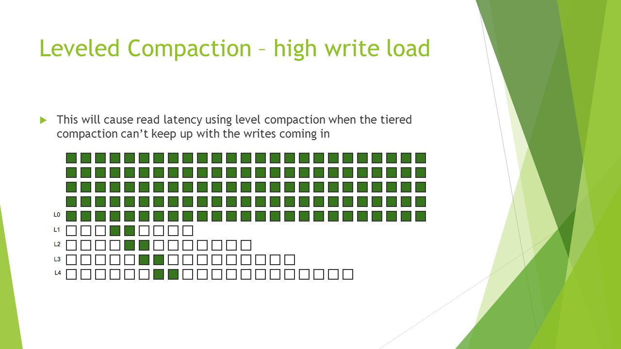 Leveled Compaction – high write load  This will cause read latency using level compaction when the tiered compaction can't keep up with the writes coming in