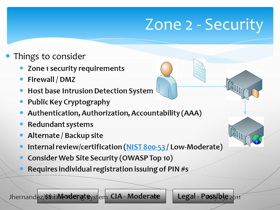 Zone 2 - Security Things to consider Zone 1 security requirements Firewall / DMZ Host base Intrusion Detection System Public Key Cryptography Authentication, Authorization, Accountability (AAA) Redundant systems Alternate / Backup site Internal review/certification (NIST 800-53 / Low-Moderate)NIST 800-53 Consider Web Site Security (OWASP Top 10) Requires individual registration issuing of PIN #s $$ - ModerateCIA - ModerateLegal - Possible July 25, 2011Jhernandez/Online Voting System 18