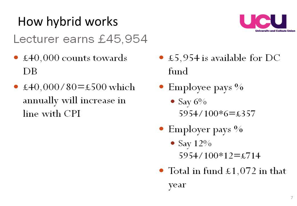 How hybrid works 7