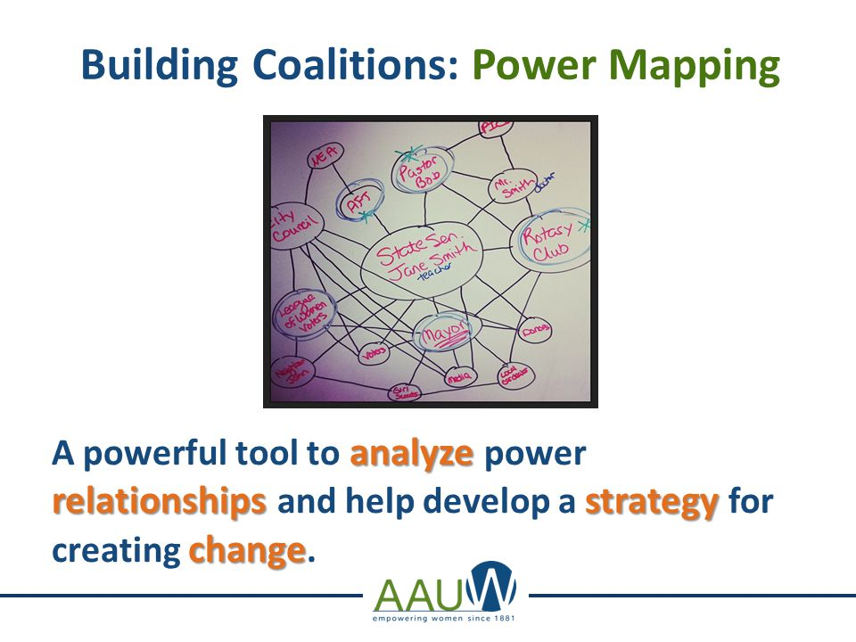 Building Coalitions: Power Mapping analyze relationshipsstrategy change A powerful tool to analyze power relationships and help develop a strategy for creating change.