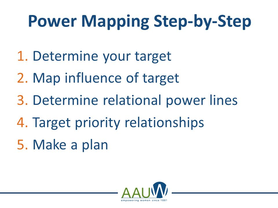 Power Mapping Step-by-Step 1.Determine your target 2.Map influence of target 3.Determine relational power lines 4.Target priority relationships 5.Make a plan