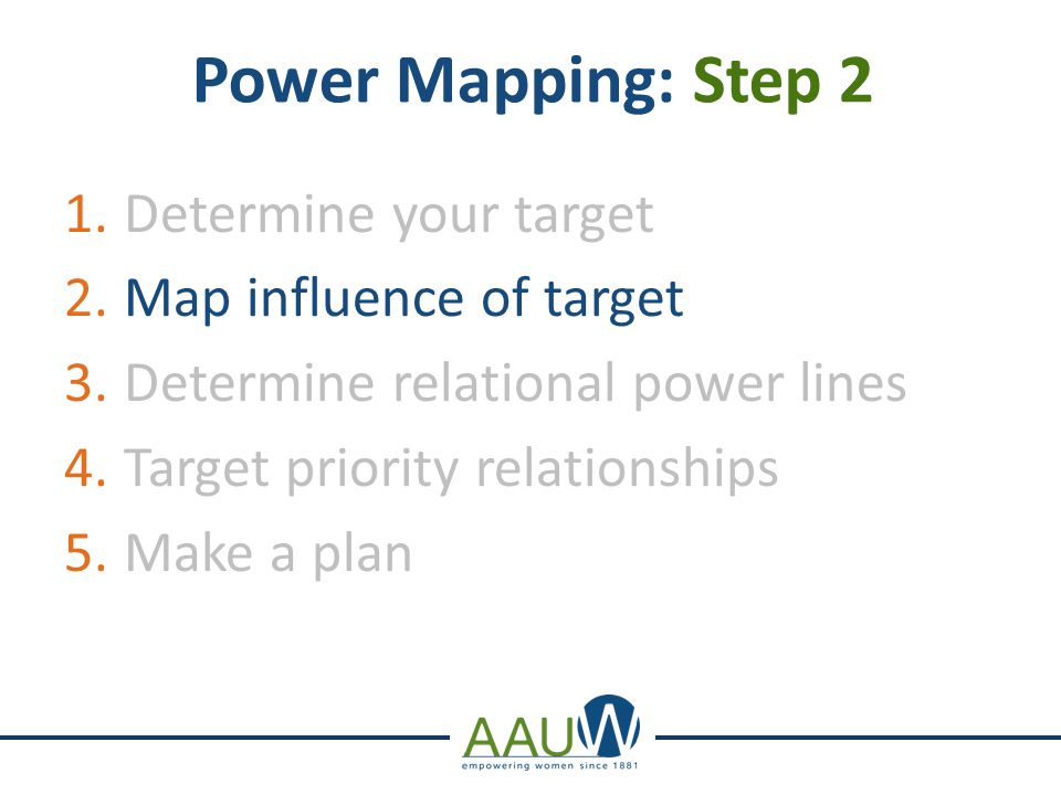 Power Mapping: Step 2 1.Determine your target 2.Map influence of target 3.Determine relational power lines 4.Target priority relationships 5.Make a plan