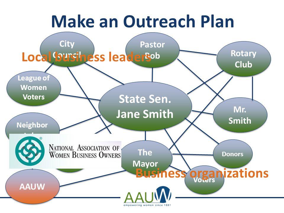 Make an Outreach Plan State Sen. Jane Smith City Council Pastor Bob Neighbor John Rotary Club Mr.