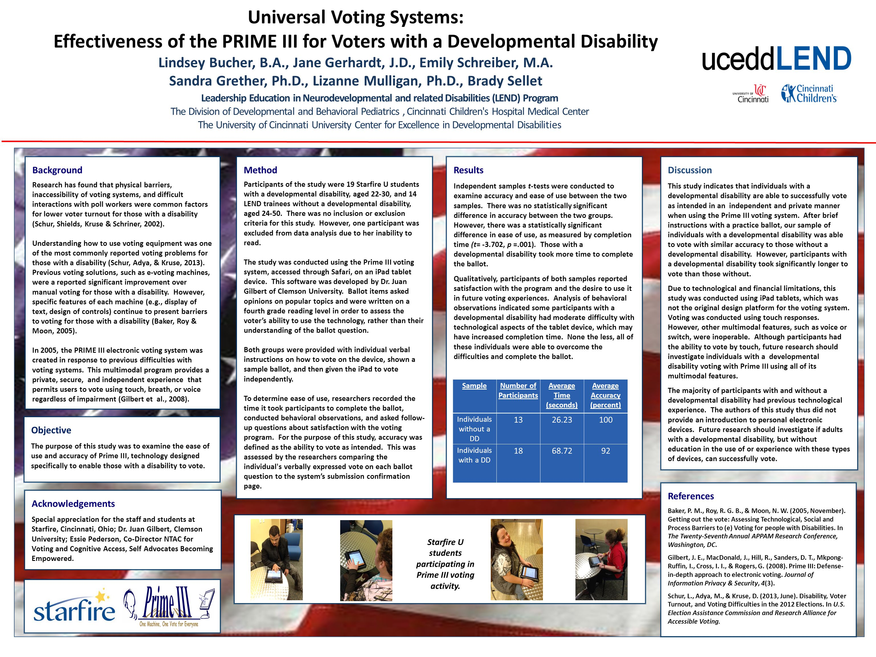 Objective The purpose of this study was to examine the ease of use and accuracy of Prime III, technology designed specifically to enable those with a disability to vote.