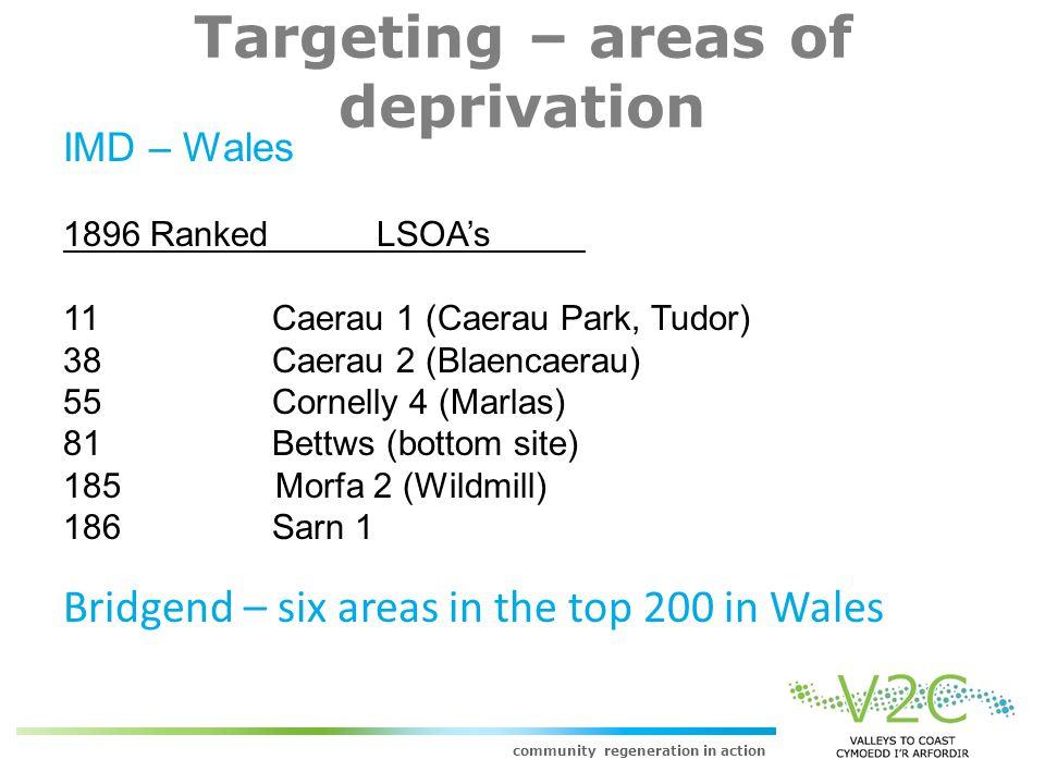 community regeneration in action Targeting – areas of deprivation IMD – Wales 1896 Ranked LSOA's 11 Caerau 1 (Caerau Park, Tudor) 38 Caerau 2 (Blaencaerau) 55 Cornelly 4 (Marlas) 81 Bettws (bottom site) 185 Morfa 2 (Wildmill) 186Sarn 1 Bridgend – six areas in the top 200 in Wales