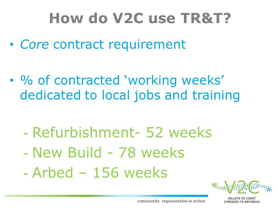 community regeneration in action How do V2C use TR&T.