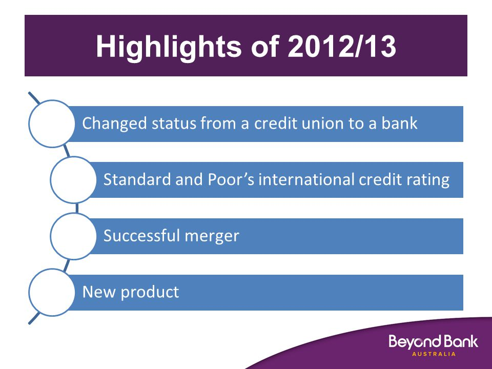 Changed status from a credit union to a bank Standard and Poor's international credit rating Successful merger New product Highlights of 2012/13