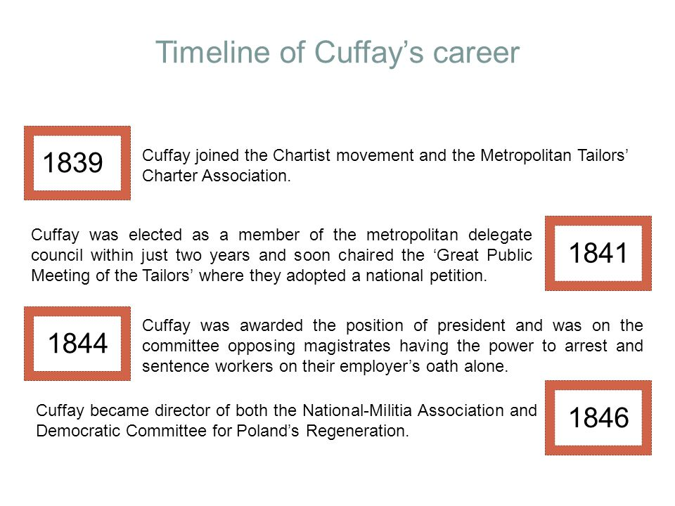 Timeline of Cuffay's career 1839 Cuffay joined the Chartist movement and the Metropolitan Tailors' Charter Association.