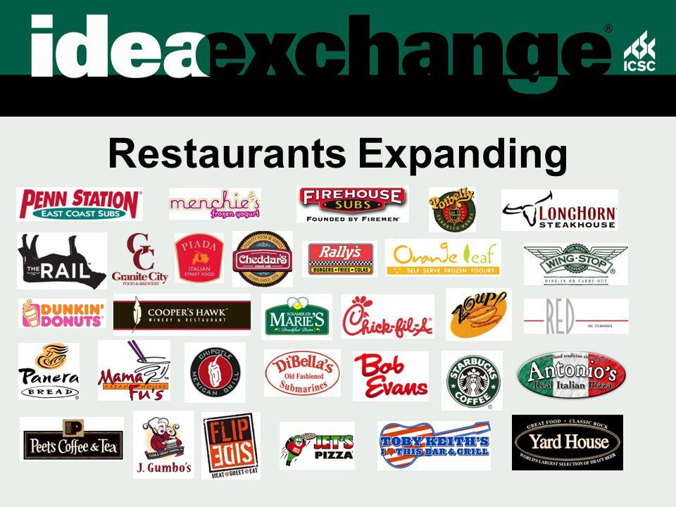 Restaurants Expanding