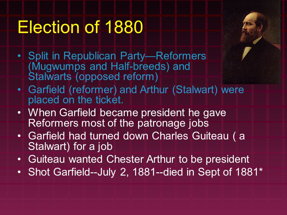 Election of 1880 Split in Republican Party—Reformers (Mugwumps and Half-breeds) and Stalwarts (opposed reform) Garfield (reformer) and Arthur (Stalwar