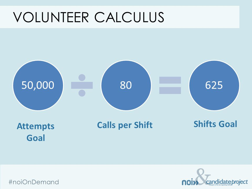& #noiOnDemand 50,00080625 VOLUNTEER CALCULUS Attempts Goal Calls per Shift Shifts Goal