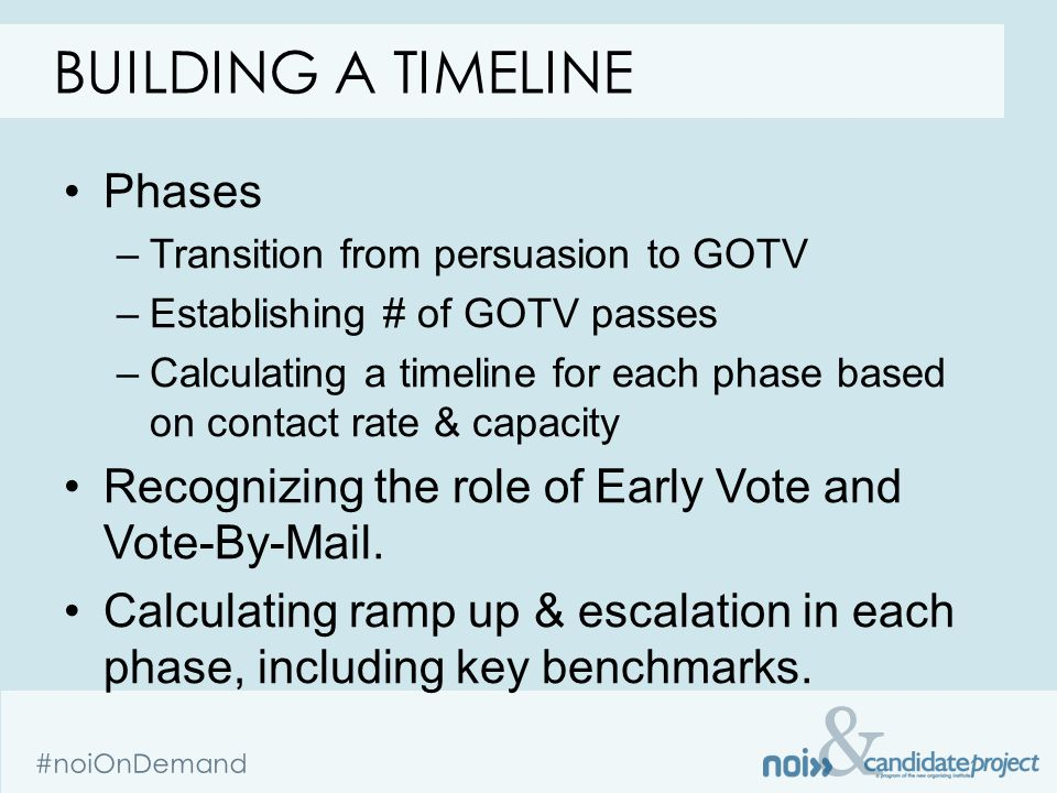 & #noiOnDemand Phases –Transition from persuasion to GOTV –Establishing # of GOTV passes –Calculating a timeline for each phase based on contact rate & capacity Recognizing the role of Early Vote and Vote-By-Mail.