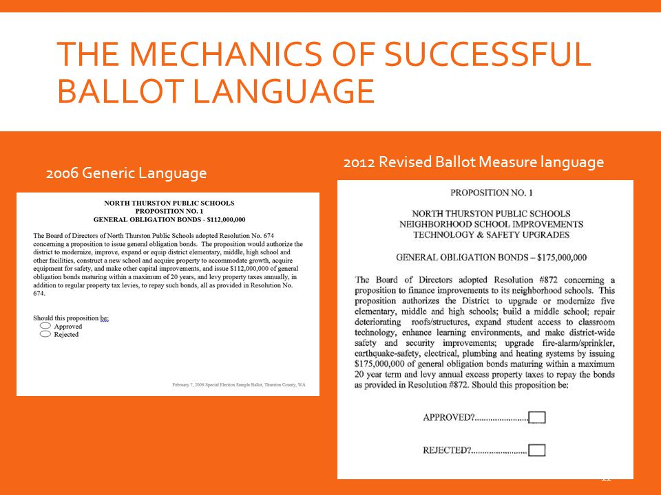 THE MECHANICS OF SUCCESSFUL BALLOT LANGUAGE 11 2006 Generic Language 2012 Revised Ballot Measure language