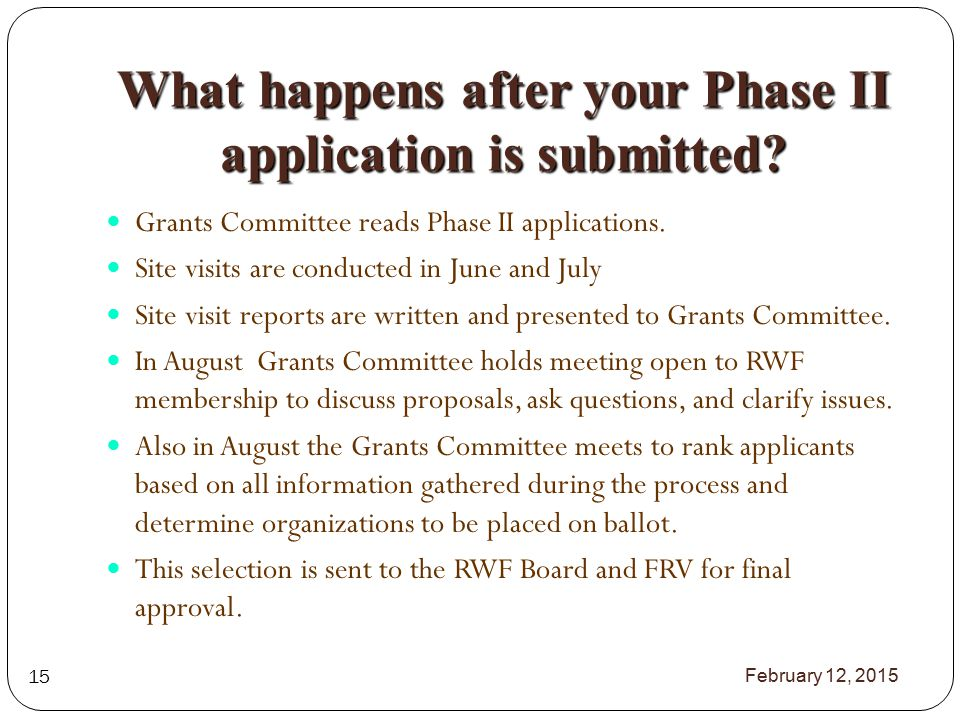 What happens after your Phase II application is submitted.