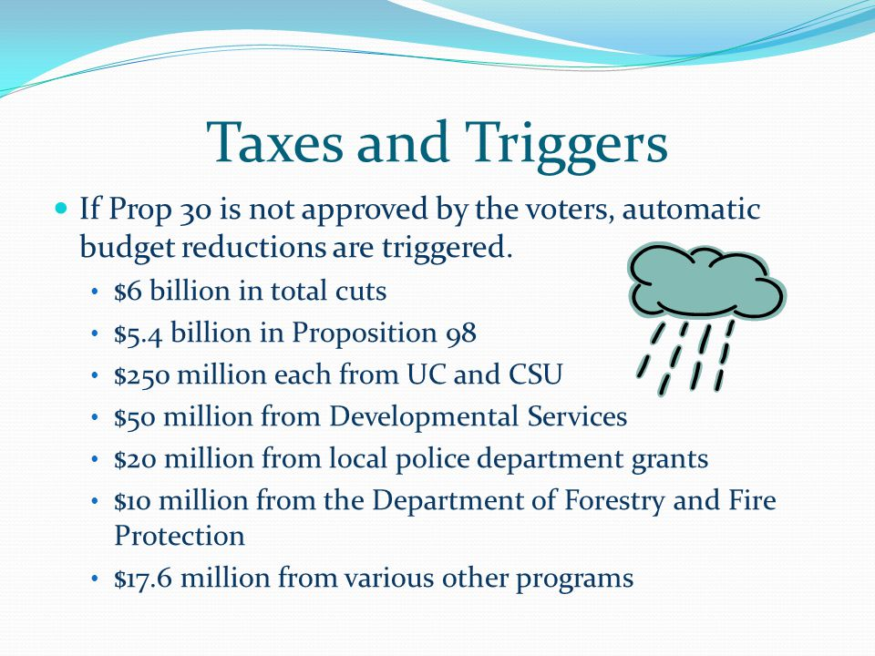 Taxes and Triggers If Prop 30 is not approved by the voters, automatic budget reductions are triggered. $6 billion in total cuts $5.4 billion in Propo